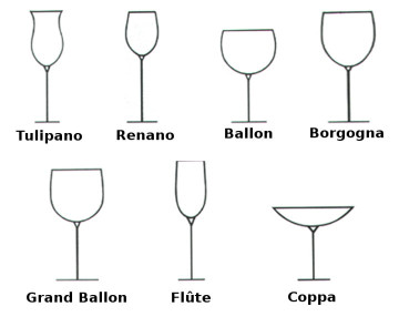 bicchieri_da_vino